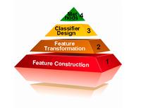 4-levels-pyramid